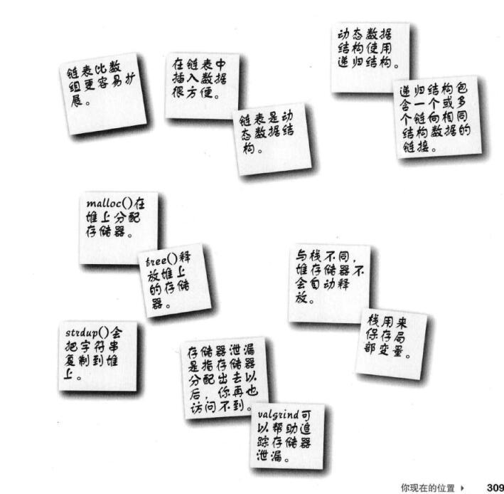 《嗨翻C语言》随书练习六 6章 二叉树简单例子